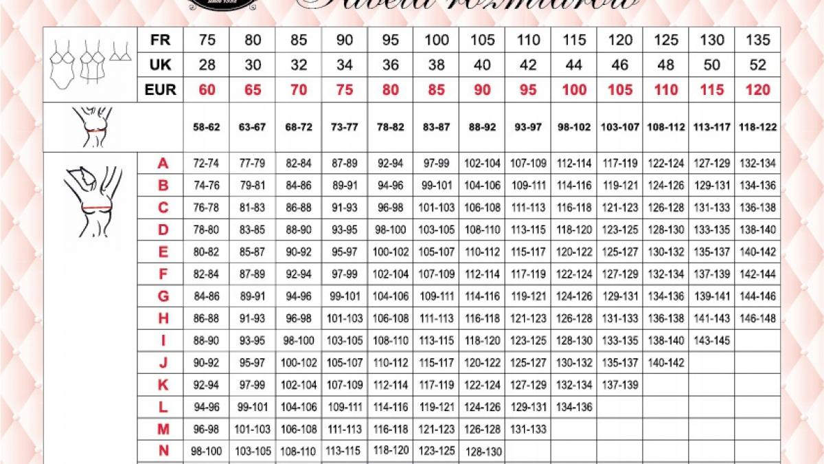 tabela rozmiarow biustonoszy